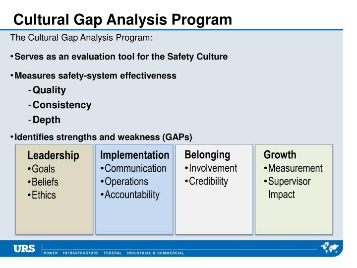 Cultural Gap Analysis Program