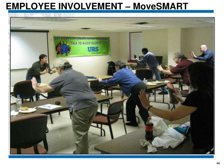 EMPLOYEE INVOLVEMENT – MoveSMART