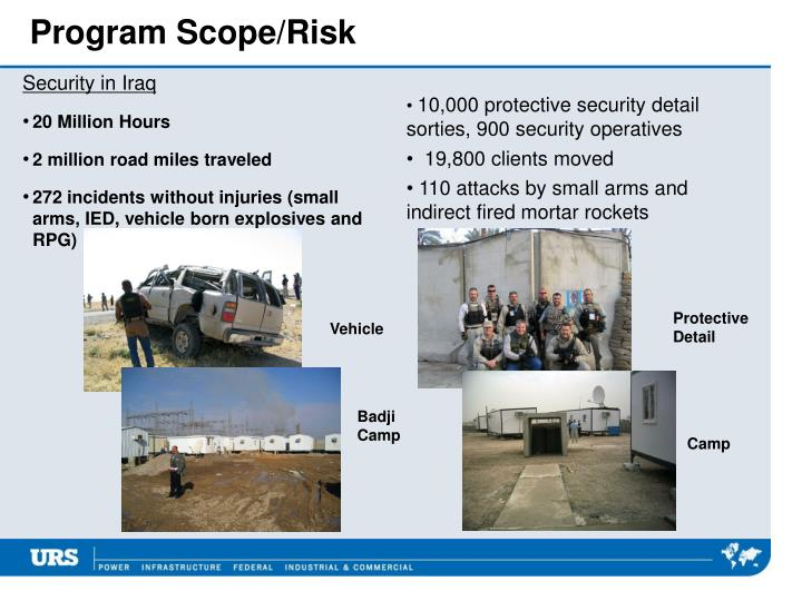 Program Scope/Risk