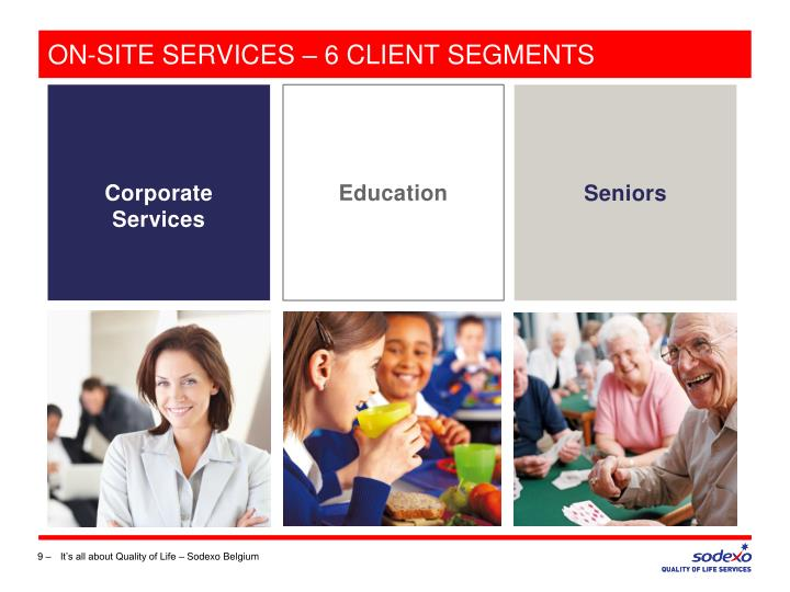 ON-SITE SERVICES – 6 CLIENT SEGMENTS