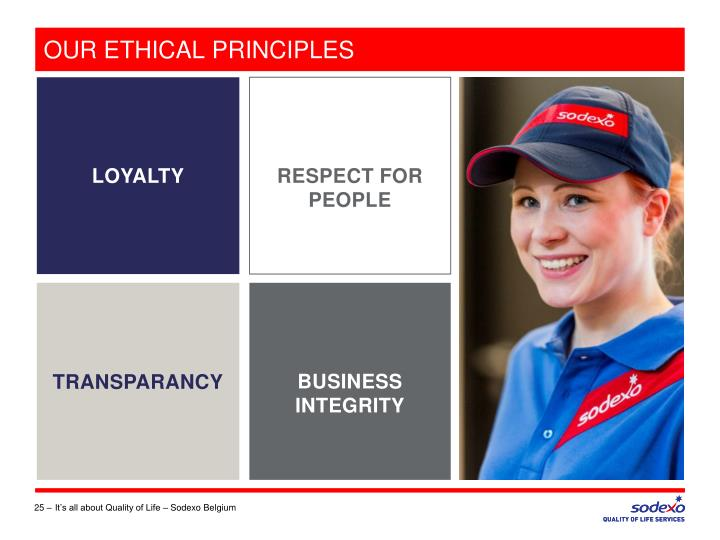 OUR ETHICAL PRINCIPLES