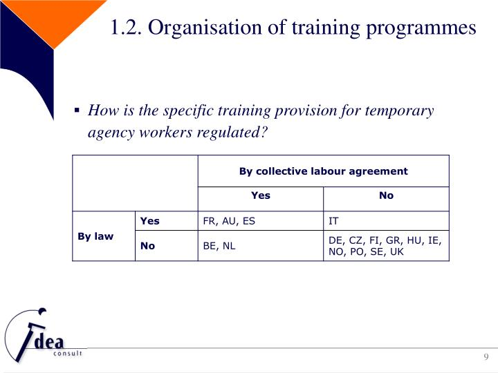 1.2. Organisation of training programmes