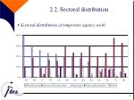 2 2 sectoral distribution