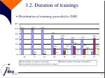 3 2 duration of trainings
