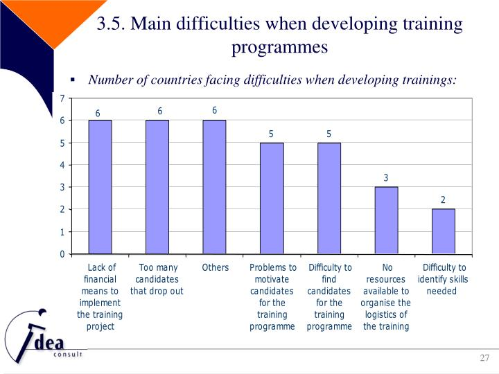 3.5. Main difficulties when developing training programmes