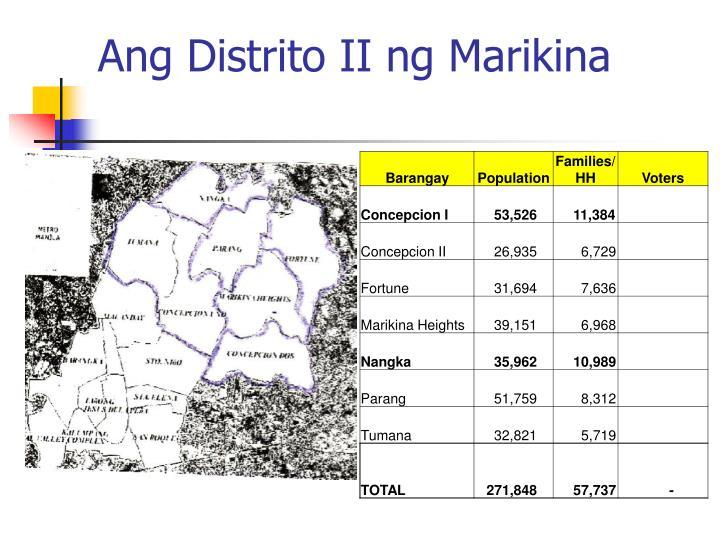 Ang Distrito II ng Marikina