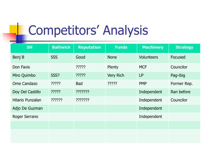 Competitors' Analysis