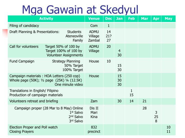 Mga Gawain at Skedyul