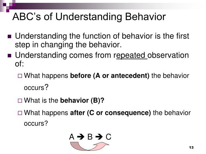ABC's of Understanding Behavior