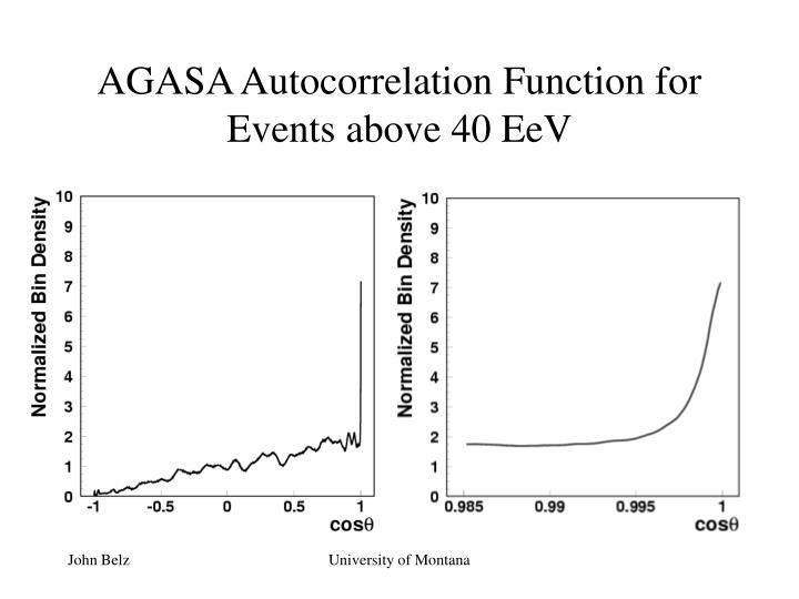 AGASA Autocorrelation Function for Events above 40 EeV