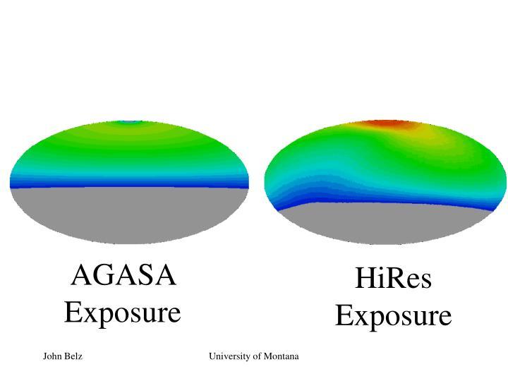 AGASA Exposure