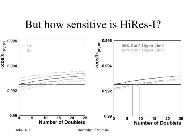 But how sensitive is HiRes-I?