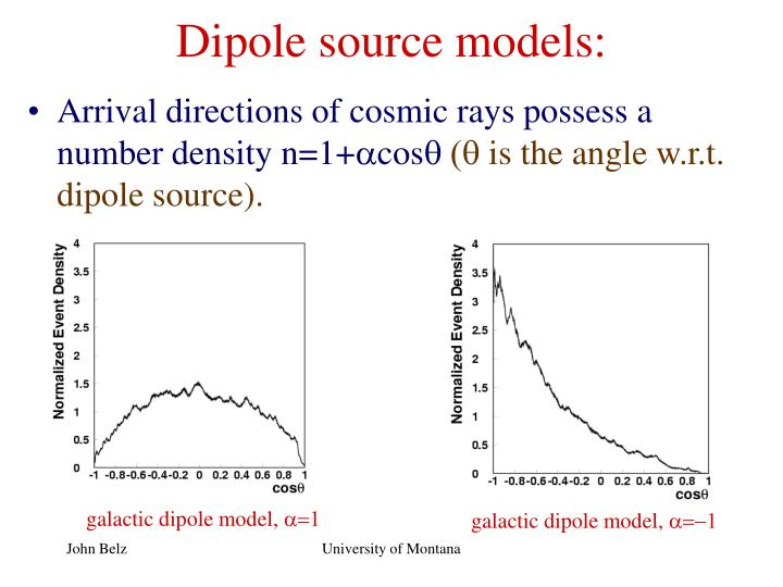 Dipole source models: