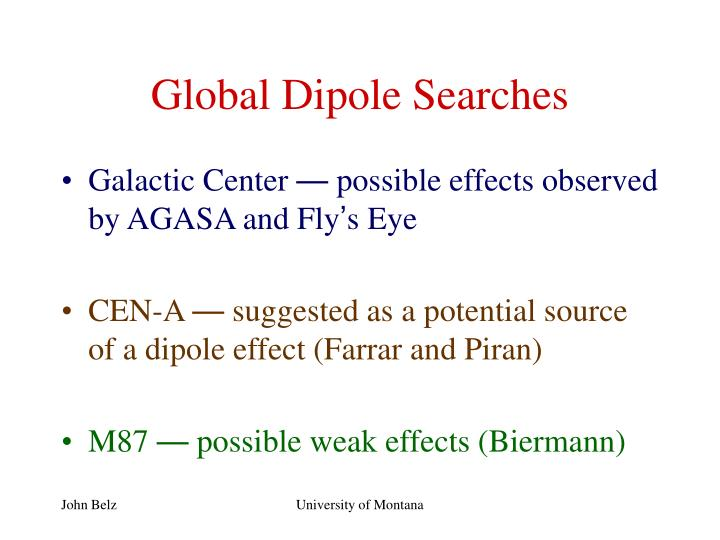 Global Dipole Searches
