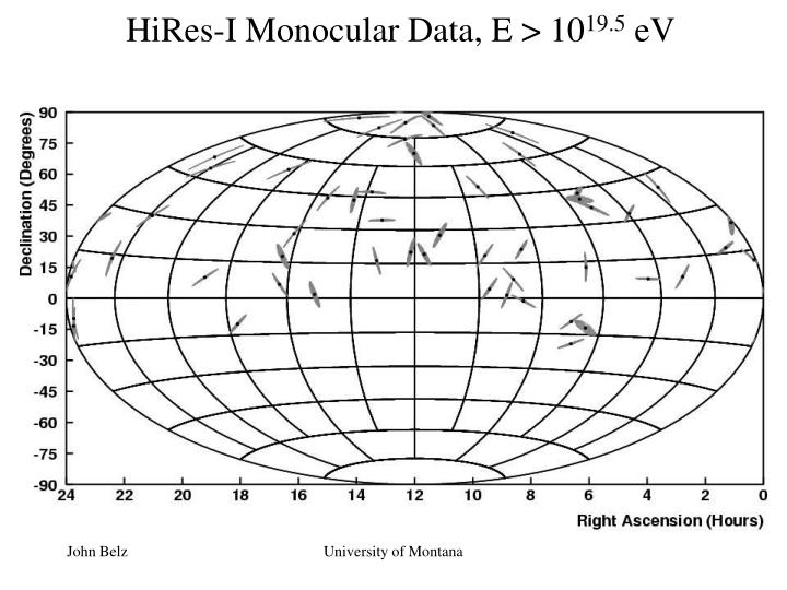 HiRes-I Monocular Data, E > 10