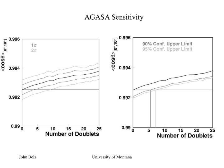 AGASA Sensitivity