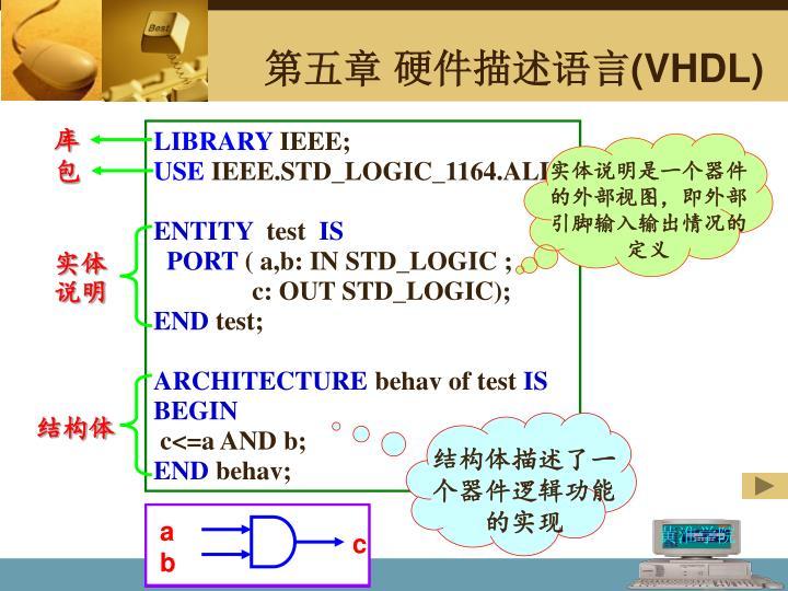 实体说明是一个器件的外部视图,即外部引脚输入输出情况的定义