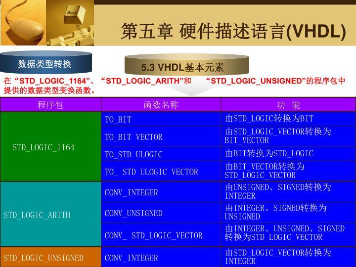 5.3 VHDL