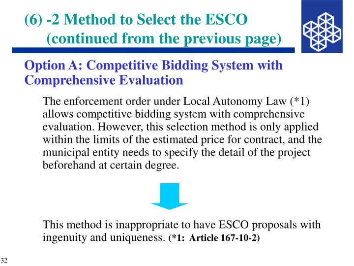 Option A: Competitive Bidding System with Comprehensive Evaluation