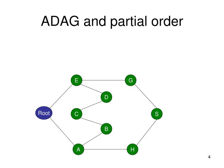 ADAG and partial order