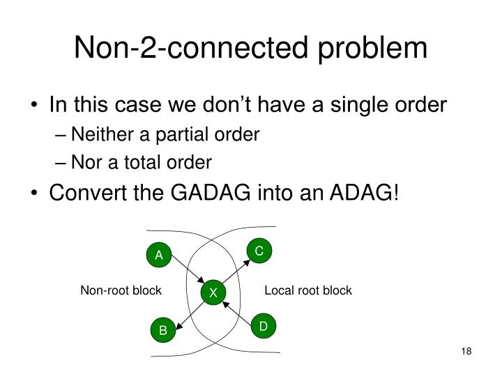 Non-2-connected problem