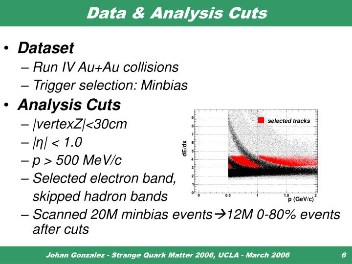 Data & Analysis Cuts