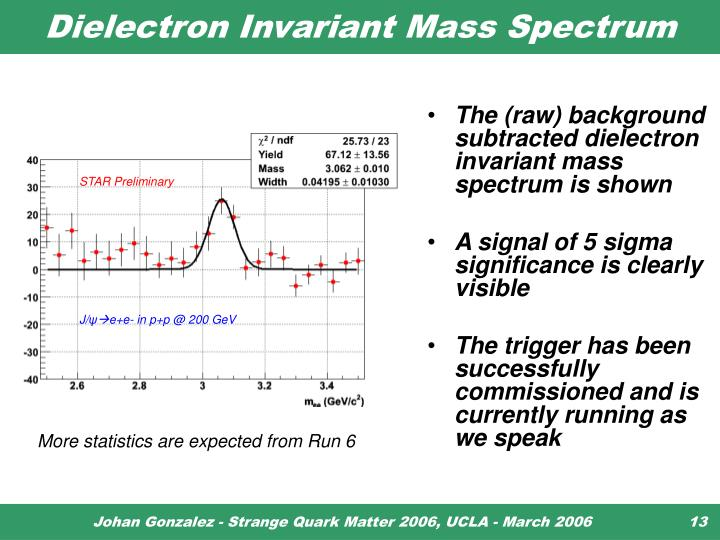 Dielectron Invariant Mass Spectrum