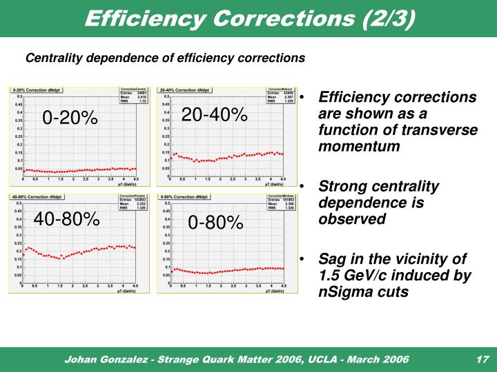 Efficiency Corrections (2/3)