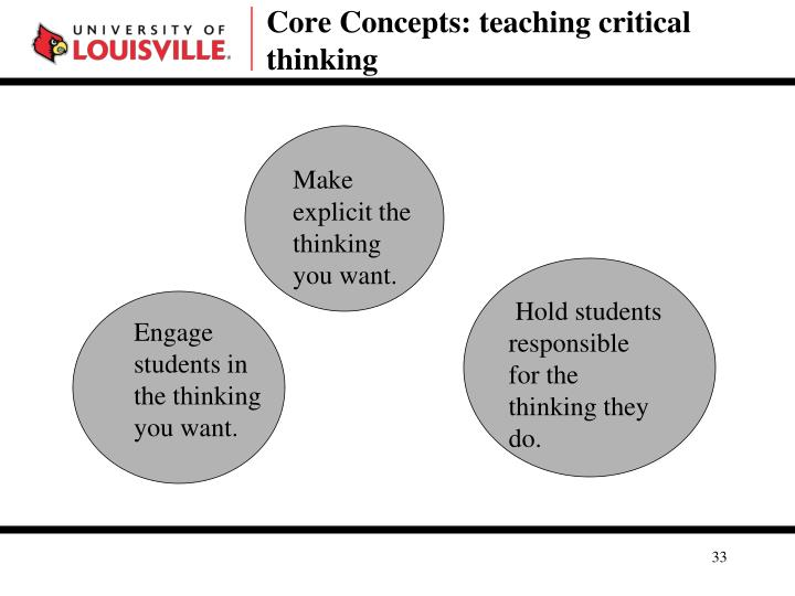 Core Concepts: teaching critical thinking
