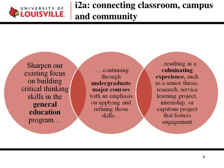 i2a: connecting classroom, campus and community