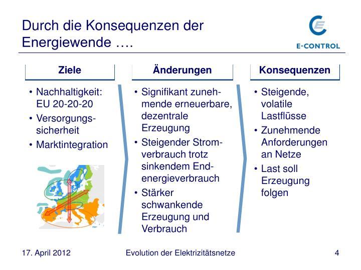 Durch die Konsequenzen der Energiewende ….