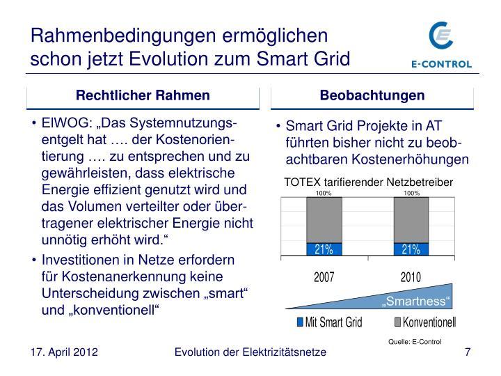 Rahmenbedingungen ermöglichen schon jetzt Evolution zum Smart Grid