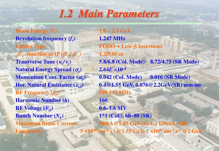 1.2  Main Parameters