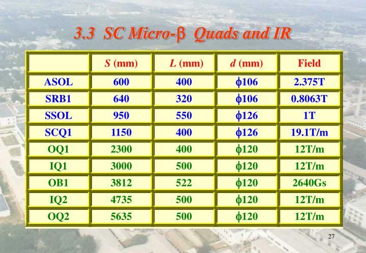 3.3  SC Micro-