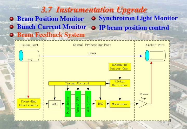 Beam Position Monitor