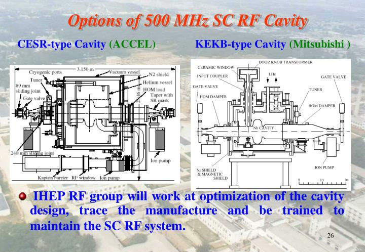 Options of 500 MHz SC RF Cavity