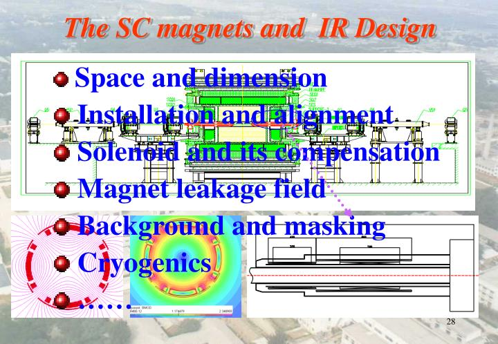 The SC magnets and  IR Design
