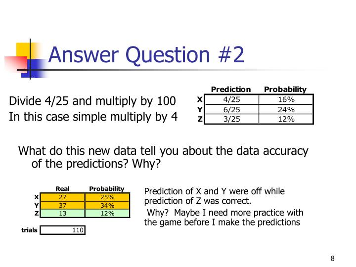 Answer Question #2