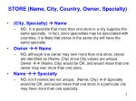 store name city country owner specialty