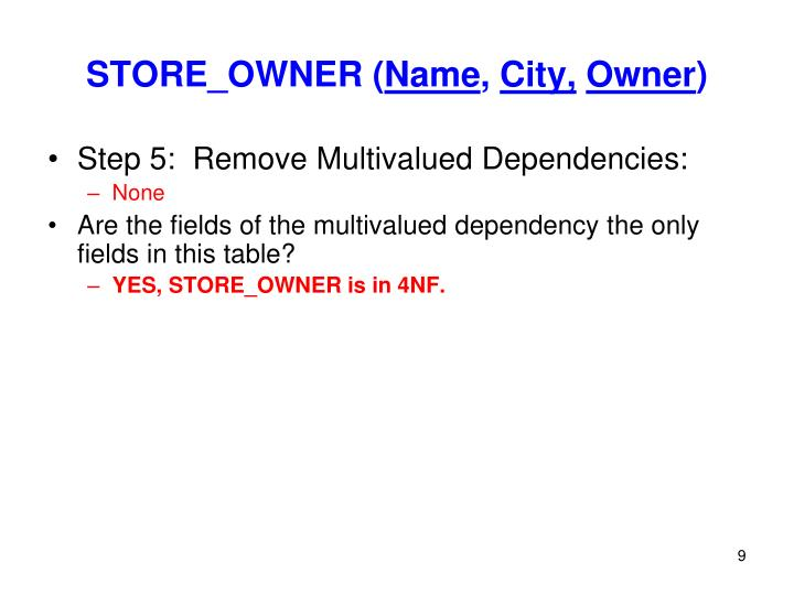 STORE_OWNER (