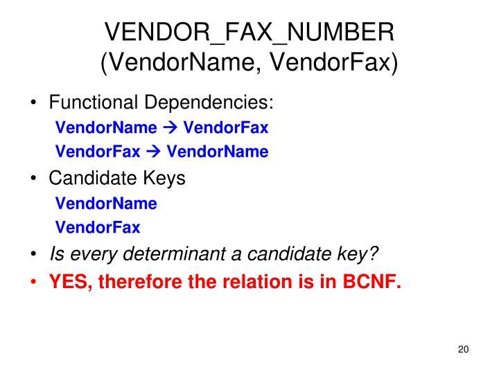 VENDOR_FAX_NUMBER (VendorName, VendorFax)