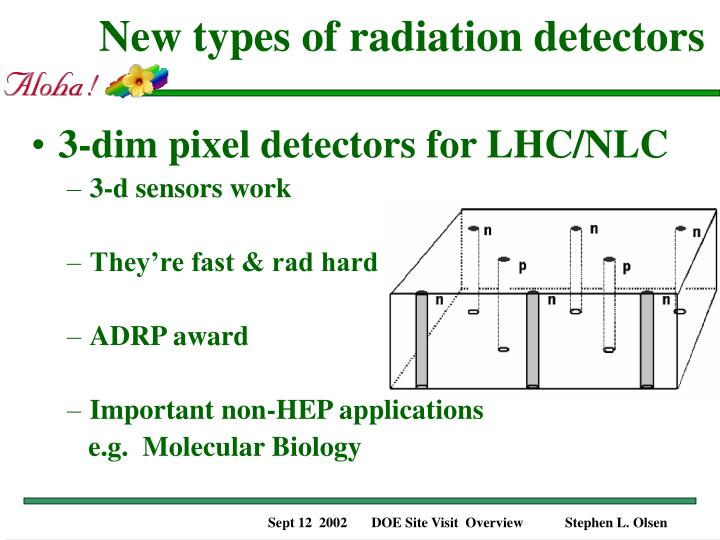 New types of radiation detectors