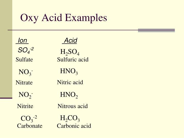 Oxy Acid Examples