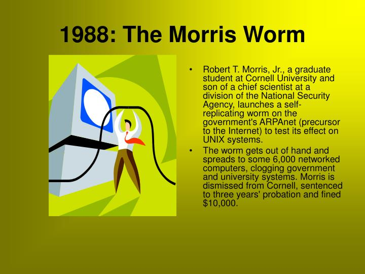 1988: The Morris Worm