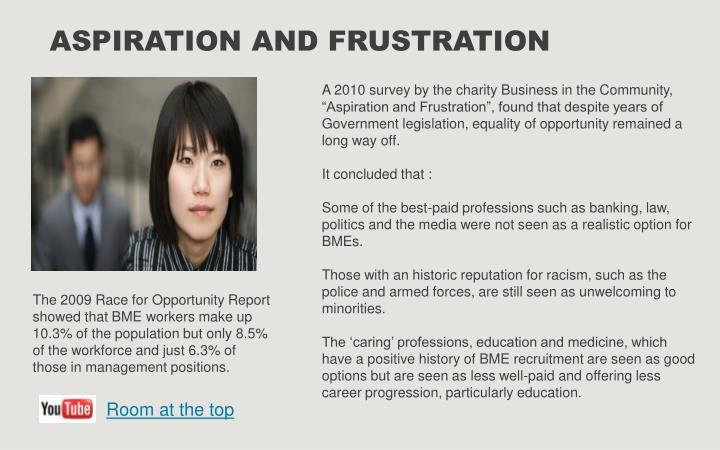 Aspiration and Frustration
