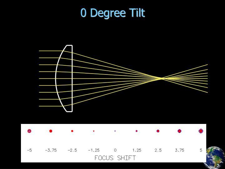 0 Degree Tilt
