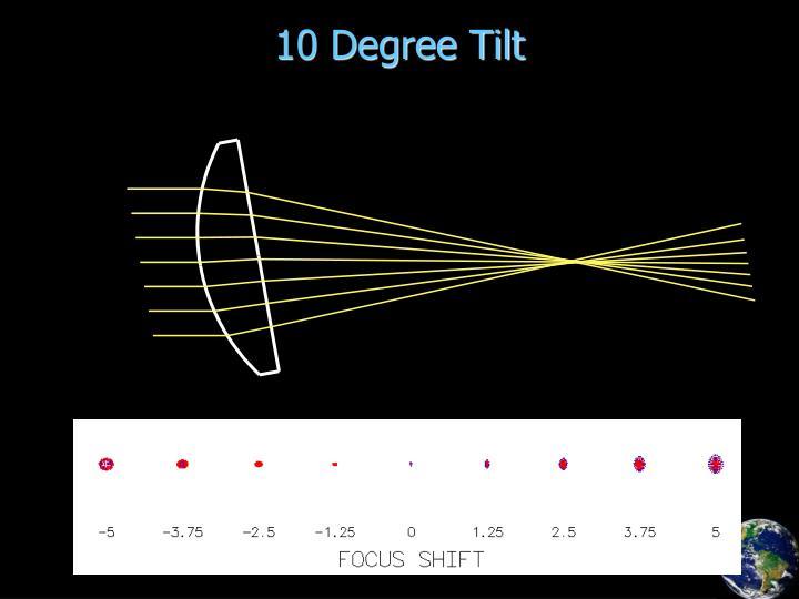 10 Degree Tilt