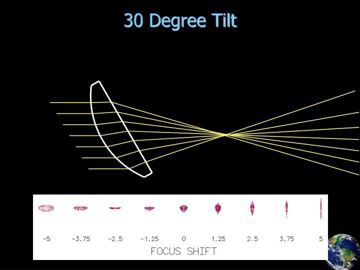 30 Degree Tilt