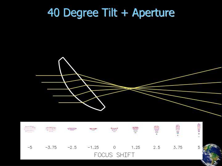 40 Degree Tilt + Aperture