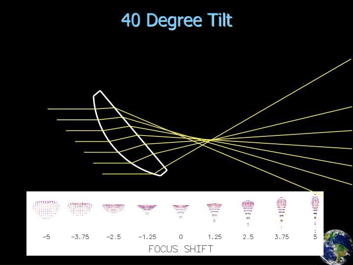 40 Degree Tilt
